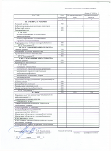 отчет2